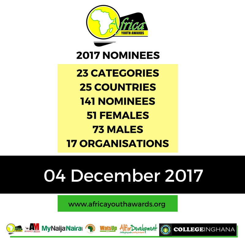 2017 Africa Youth Awards Nominees