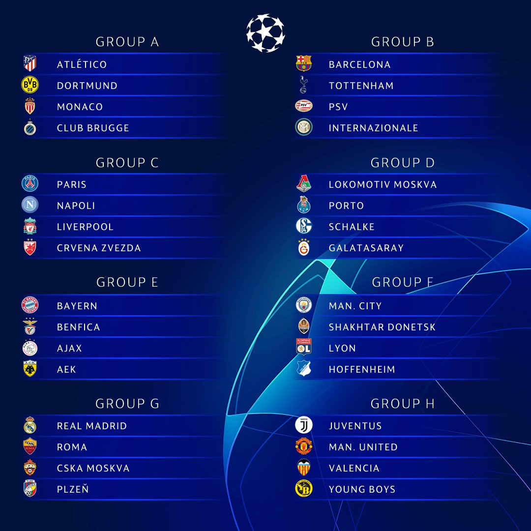 UEFA Champions League 2018/2019 Group Draw